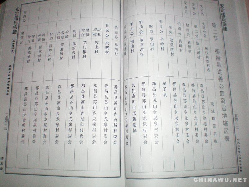 江西省都昌县进善公后裔居地辖区图